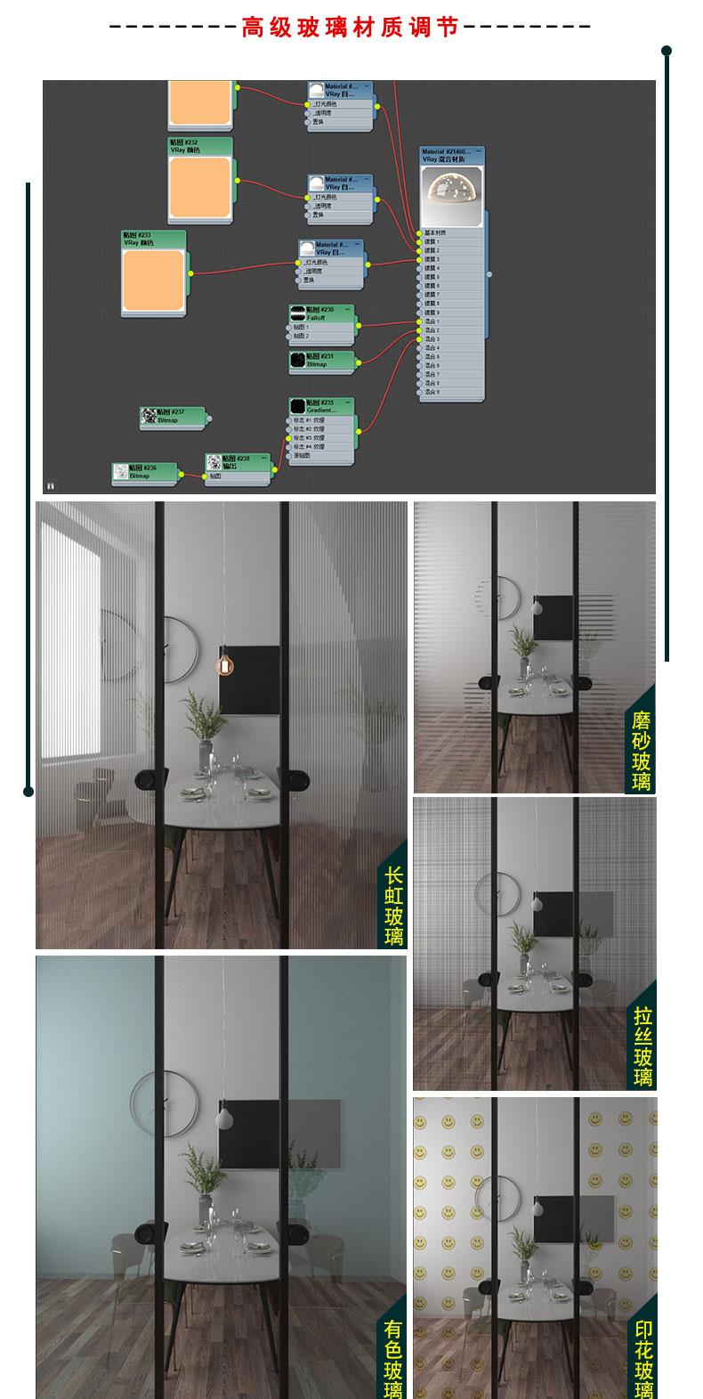 VRay5.0写实渲染高级视频教程