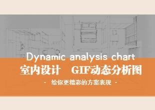 室内设计GIF动态分析图合集教程